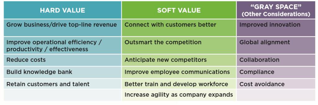 crowdsourcing-innovation_hard_soft_vale